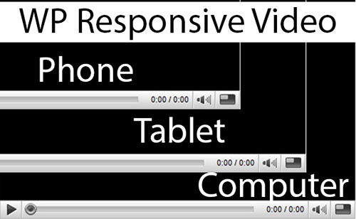 WP Responsive Video WordPress Plugin